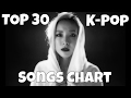 K-VILLE'S [TOP 30] K-POP SONGS CHART - JANUARY 2017 (WEEK 4)