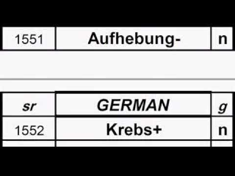 SR German meaning dictionary, Words from 00001 to 05000, (Meaning in links below)
