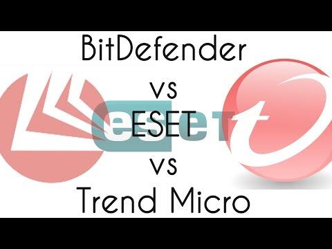 BitDefender vs ESET vs Trend Micro Detection Test