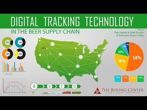 Digital Tracking Technology in the Beer Supply Chain