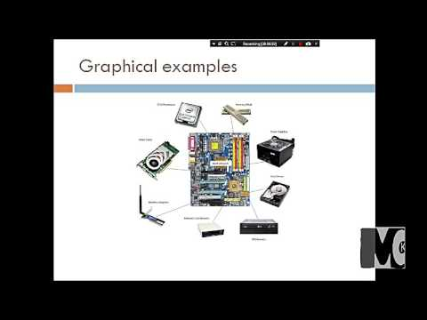 Computer Software Hardware Course in hindi | Lecture 1 | online courses | magical courses
