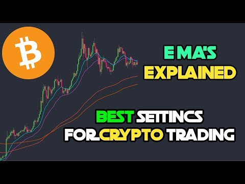 Exponential Moving Average Tutorial / Best Settings For Bitcoin Trading