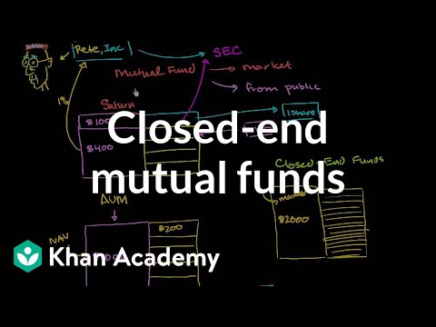 Closed-end mutual funds  | Finance & Capital Markets | Khan Academy