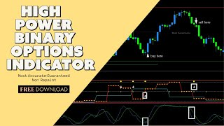 Investor binary options indicator review and herald queen latifah show on bet