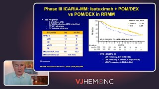 Update on the ICARIA-MM trial