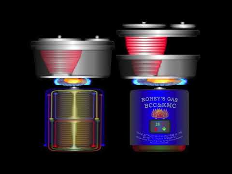 African Union Free Low Energy Saving Silicone Stewpots