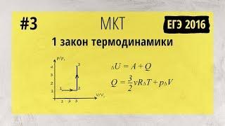 Первый закон термодинамики и изопроцессы (ЕГЭ-2016)