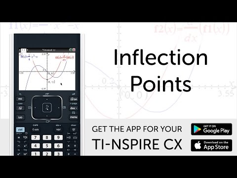 Inflection Points - Manual for TI-Nspire CX Calculator