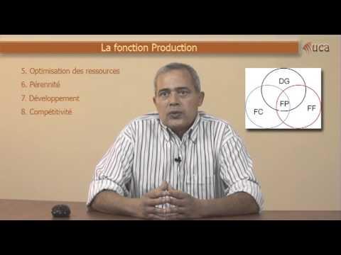 4. 1. La fonction Production
