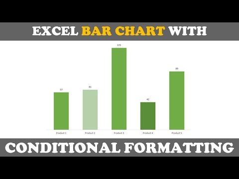 Excel Bar Chart with Conditional Formatting