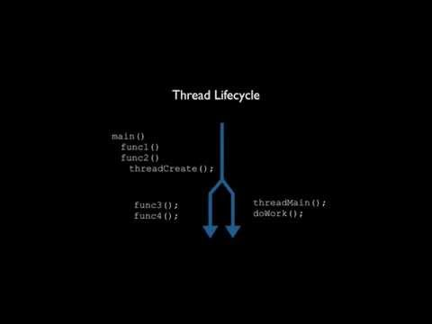 C++ Threads for Game Programming