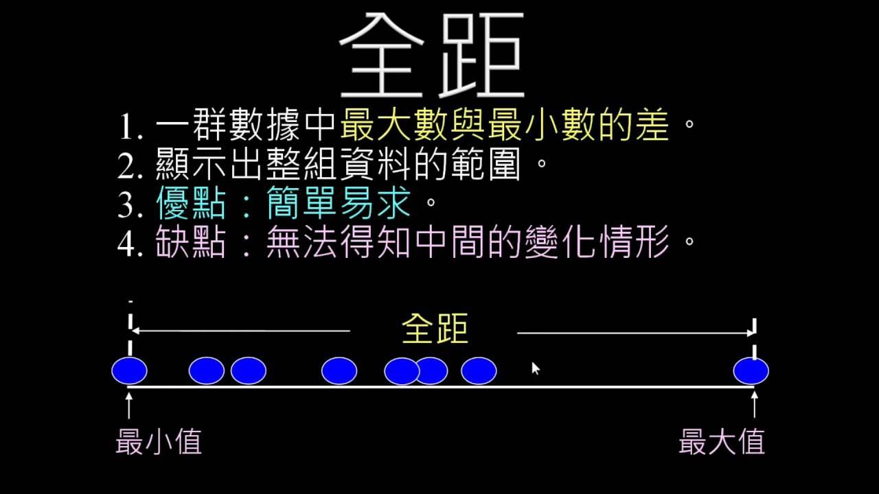 離散趨勢量數介紹(全距與四分位距) - YouTube