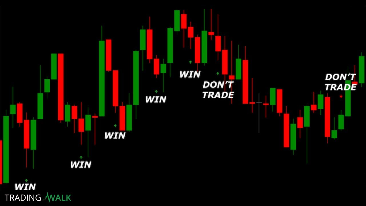 binary options signals videos