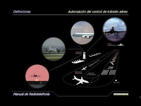 Radiotelefonia Modulo 01