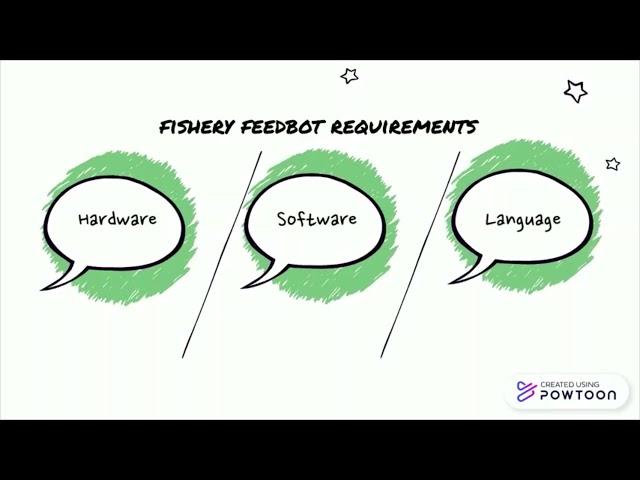 IIMOS00283: FISHERY FEEDBOT