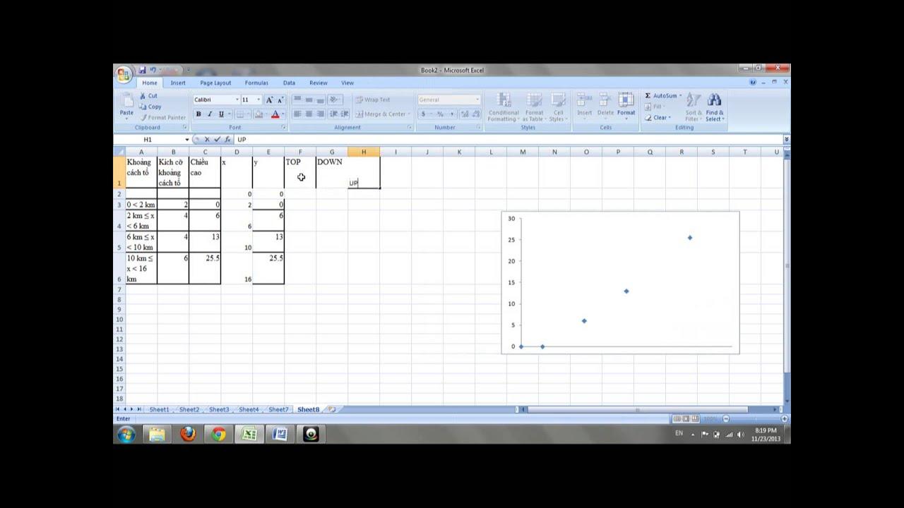Cách vẽ biểu đồ tần số có khoảng cách không bằng nhau