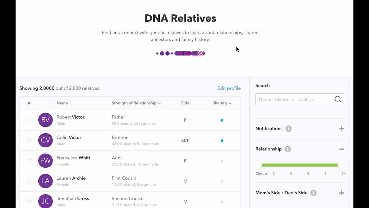23andme dna relatives overview