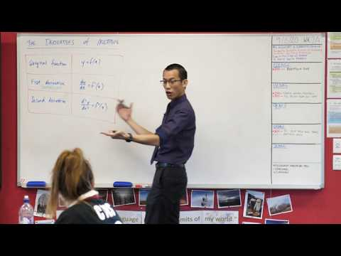 Derivatives of Motion (1 of 3: What does each derivative signify?)