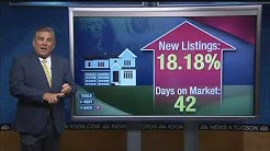 Tucson housing market statistics