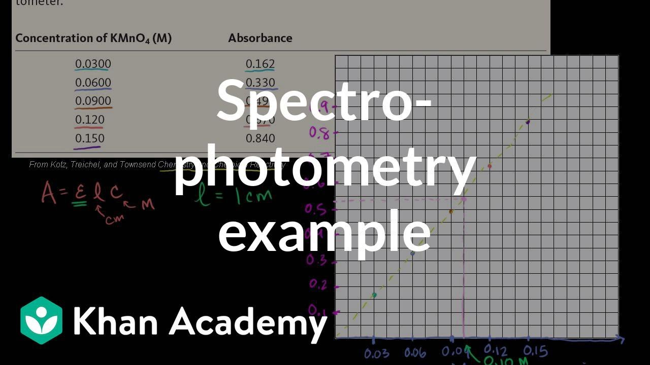 Spectrophotometry example (video) | Kinetics | Khan Academy