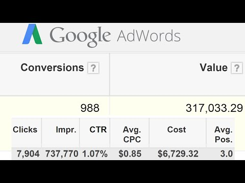 The Complete Google AdWords Tutorial: Go from Beginner to Ad