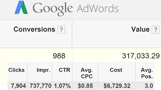 The Complete Google AdWords Tutorial: Go from Beginner to Advanced Today!(Go from a beginner with Google AdWords to advanced in this complete Google AdWords tutorial created in 2015! See what is included in this free Google ads ..., 2015-06-26T12:26:07.000Z)