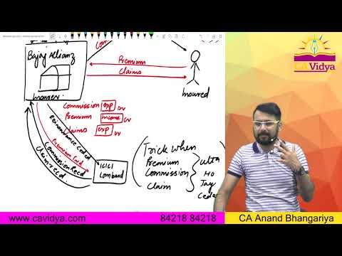 Insurance Company Lecture 2