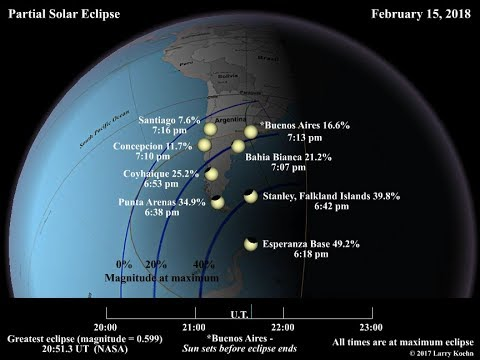 A Partial Eclipse of the Sun Over South America on February 15, 2018