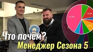 Награждаем победителя 5-го сезона ЧтоПочем