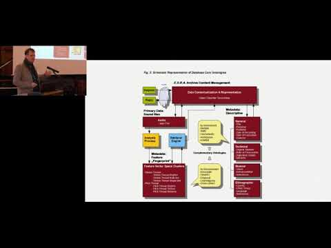 ISCEA2017: R. Bader - Music information retrieval phonogram archive structure