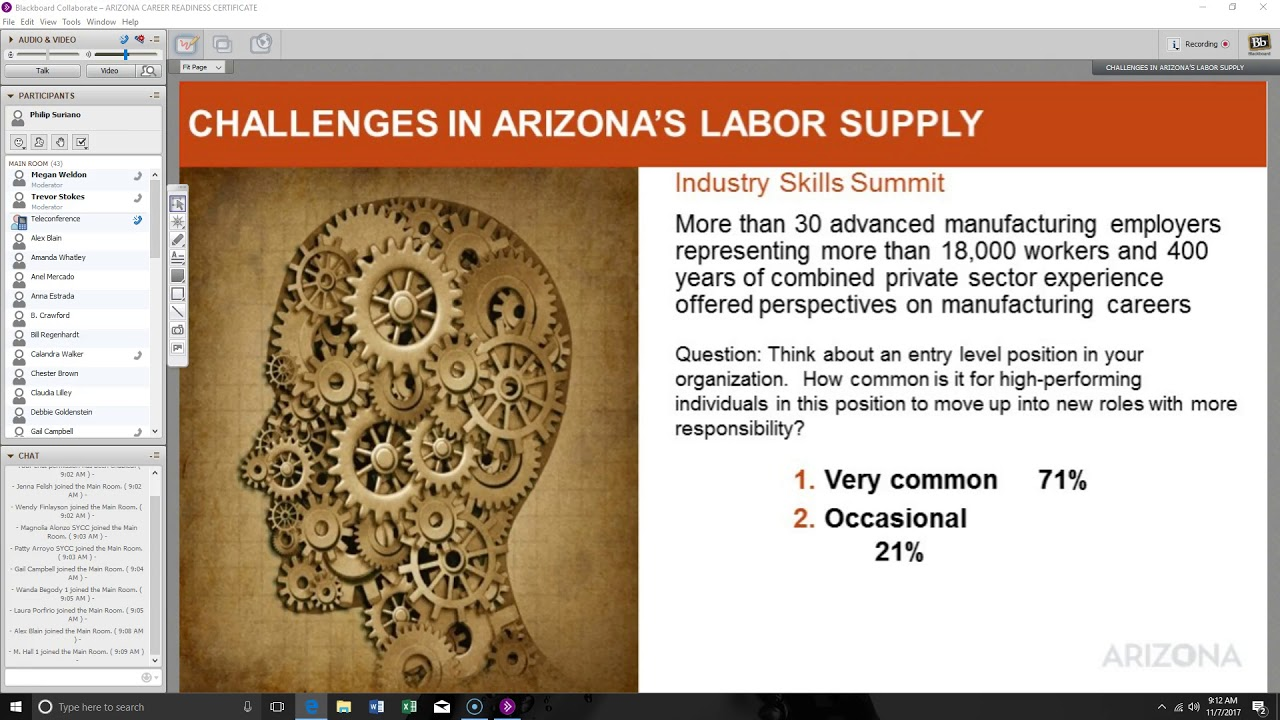 Arizona career readiness credential youtube arizona career readiness credential xflitez Image collections