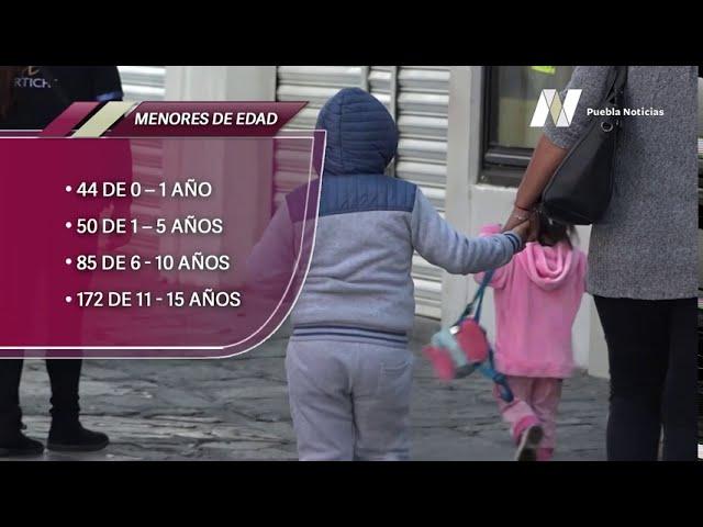 Balance del Coronavirus en Puebla