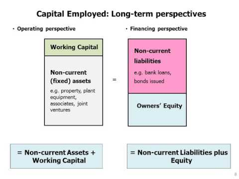 03 Working Capital and Capital Employed (old)