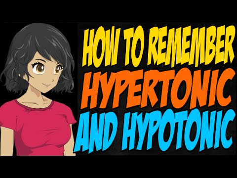 Can someone explain isotonic, hypotonic and hypertonic please?