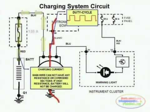 hqdefault charging system & wiring diagram youtube youtube 3-Way Switch Wiring Diagram for Switch To at virtualis.co