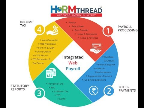Web Based Payroll and HR (Human Resource) Software   Biometric