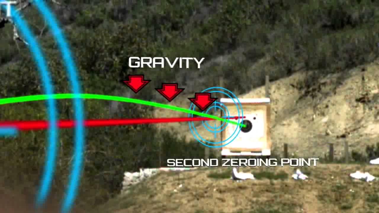 Download Firearm Science: Bullet Trajectory