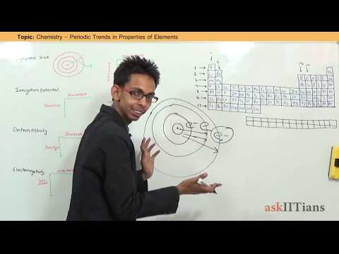 Periodic Trends in Properties of Elements| Chemistry|11th| IIT JEE Main/Advanced| NEET | askIITians