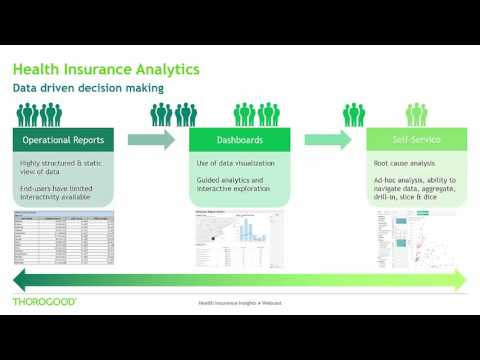 Health Insurance Insights - Are you getting all you should from Market Data