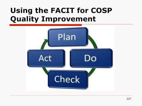 Using the FACIT for COSP Continuous Quality Improvement