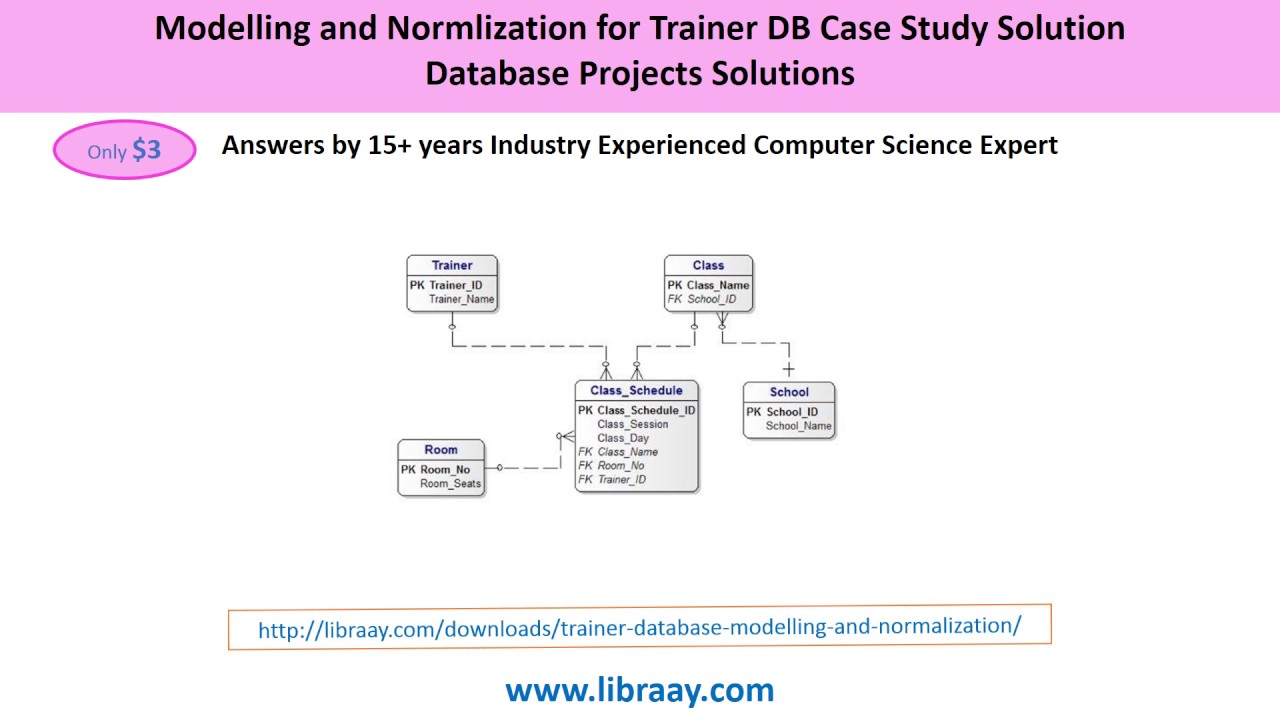 Trainer database modelling and normalization youtube trainer database modelling and normalization ccuart Choice Image