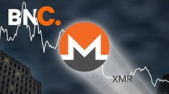 Monero Price Analysis 1st June 2020