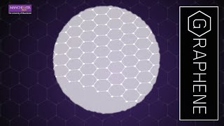 What are graphene membranes?