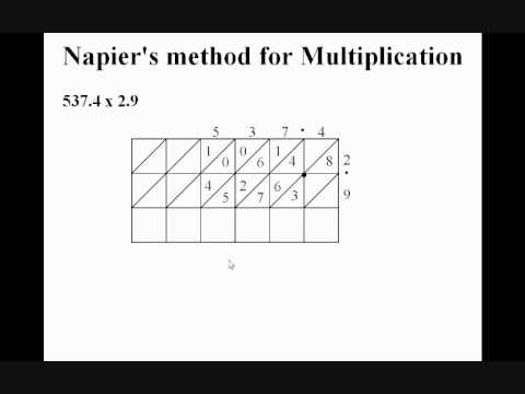 Napier method for long multiplication (Napier's Bones)