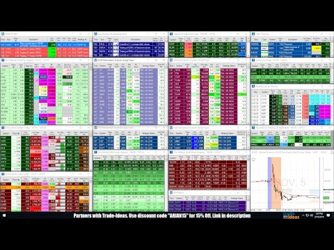 LIVE: Penny Stocks Small Cap Scanner (Trade-Ideas