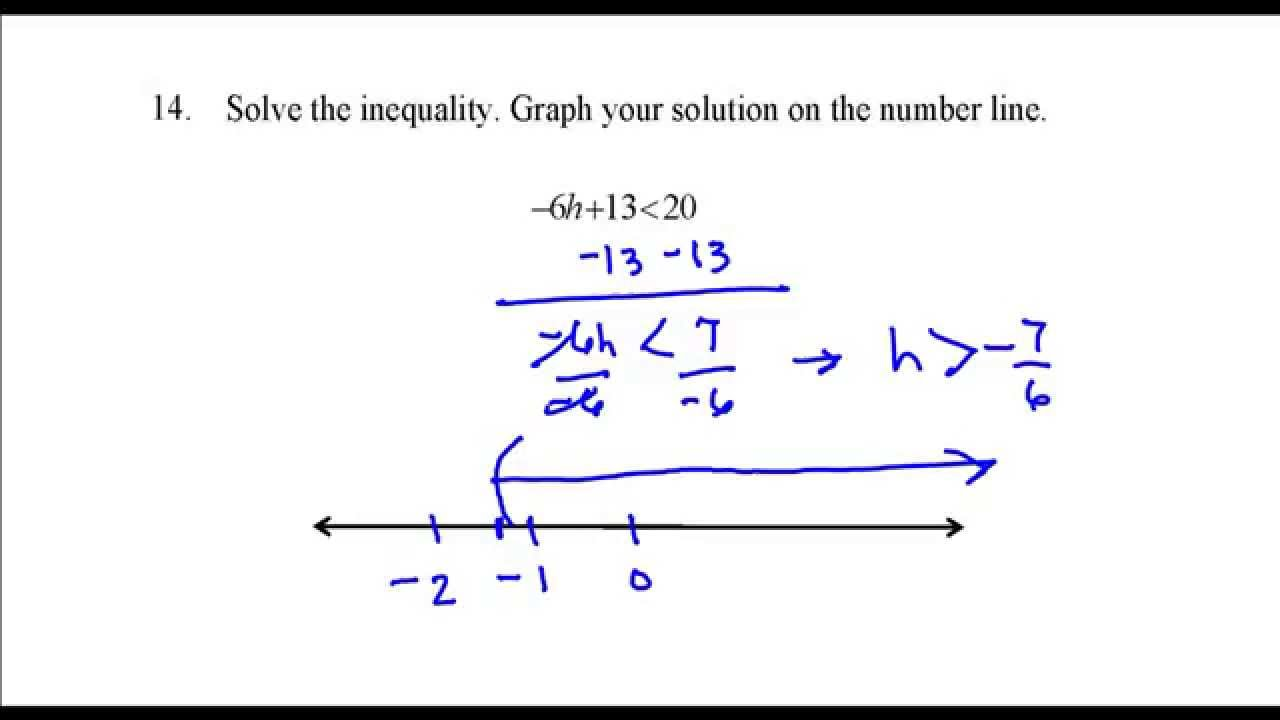 Comfortable Worksheet Graphing Inequalities On A Number Line