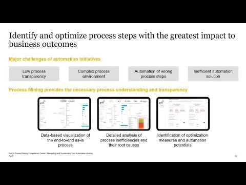 Celonis And PwC: Leveraging Process Mining For Your Automation Journey