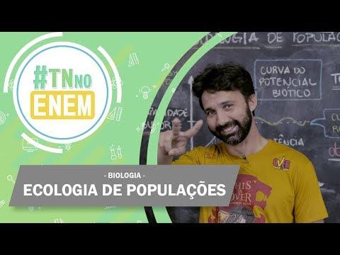 Ecologia de Populações