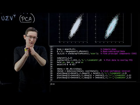 Principal Components Analysis 3из YouTube · Длительность: 19 мин50 с
