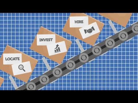Economic Development Incentives: How to Measure Results